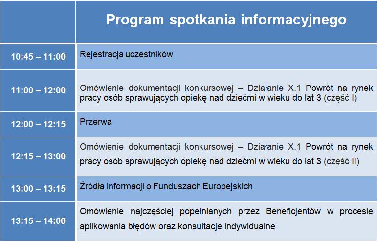 program spotkania informacyjnego